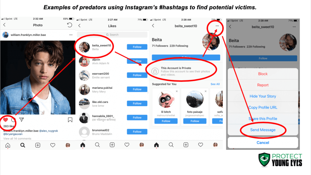 Pedophiles Exploit Instagram - Likes
