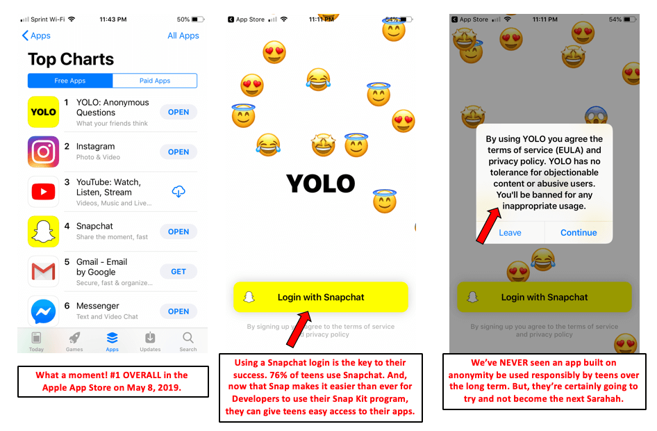 Is Yolo safe? Protect Young Eyes App Review