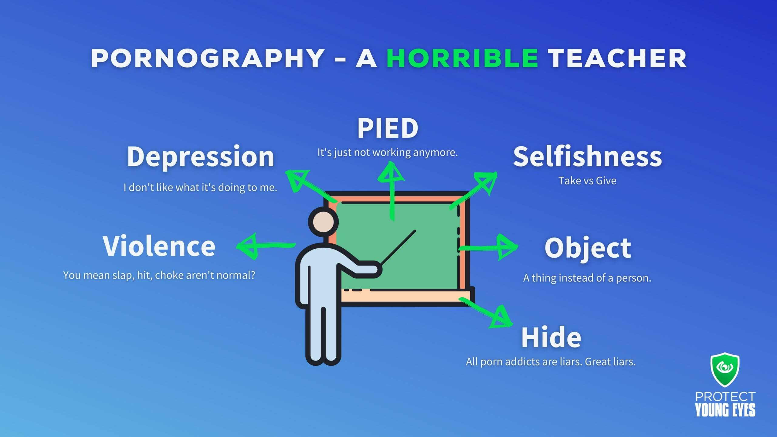 Pornography is a horrible teacher graphic